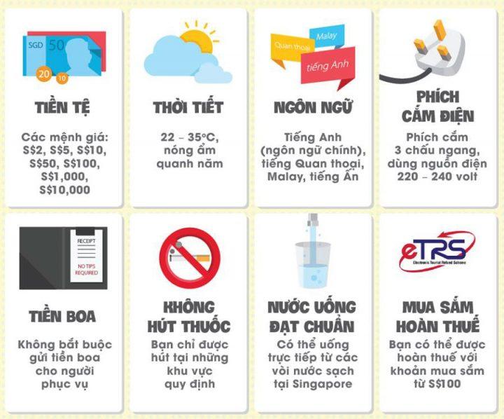 Đi du học Singapore cần những gì?