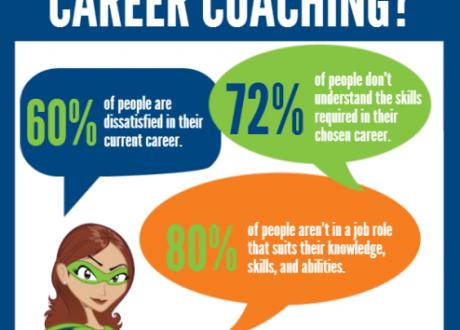 5 lý do tại sao nhiều học sinh chọn sai con đường sự nghiệp