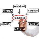 Cần bao nhiêu chi phí cho du học ngành Marketing tại Singapore?