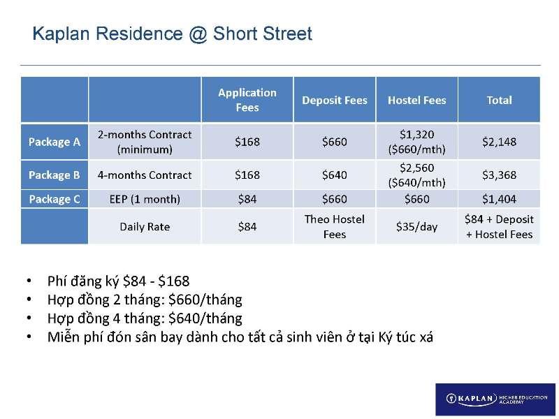Kaplan Hostel_Short Street_Page_5